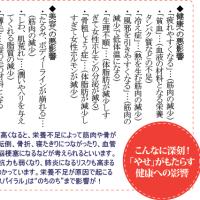 【豆知識】『痩せたい!にご用心』 <NHK「あさイチ」まとめ>