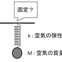 共鳴管型スピーカーの作り方 その2