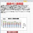 3月15日の学習内容          於 松本公民館       N先生