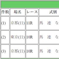 的中!2650円ブリリアントS・上賀茂ステークス・鞍馬ステークス