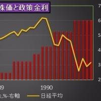 バブル期:初めて株を買って損した話