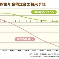 正直なトランプ次期大統領「オバマケアは最悪だ、破綻している。撤廃する。」と!  国民を年金振込詐欺で騙してきた日本政府も「日本の年金制度は自民党政治の使い込みが原因で破綻している」と宣言すべき