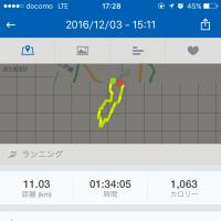 ジョギング記録・19