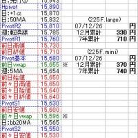 12月27日(木)テクニカルポイント