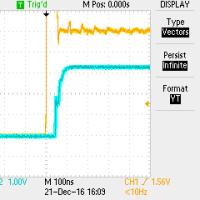 firefly GNSS受信機のPPS信号