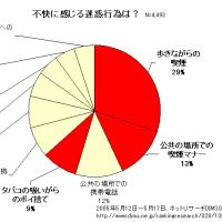 受動喫煙防止の輪が拡がる!!