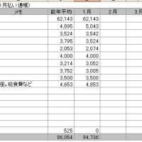 支出計算シート(月払い通帳)
