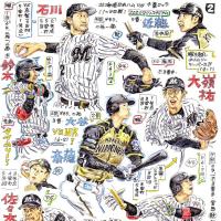 プロ野球開幕:ロッテvsソフトバンク・1〜3回戦/vs日本ハム・1〜3回戦