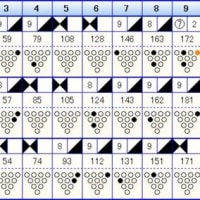 ボウリングのフリータイム(138)