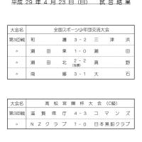 試合結果 4/23 (学童・成年C級)