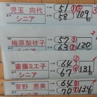2017すこやか福島ねんりんピックディスクゴルフ結果