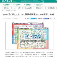 助ネコが『EC業界相関図 2016年度版』に掲載されました!