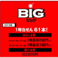 第909回スポーツ振興くじ「BIG」