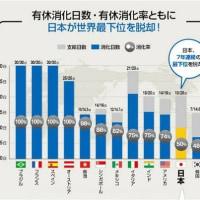 ■■日本の有休の消化日数と消化率、7年連続最下位に終止符