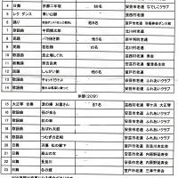 高知県老人芸能大会東部地区大会