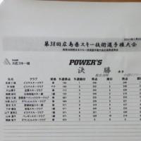 第38回広島県スキー技術選権大会 予選決勝リザルト
