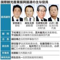 カジノ法案は日本からお金を吸い取るシステム
