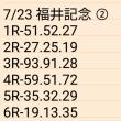🚴 7/23 福井記念 ②