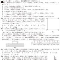 大学入試センター試験・物理 1