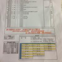 1月12日(木) 1部練