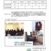 ZEH(ゼッチ)ビルダー 実績報告デス