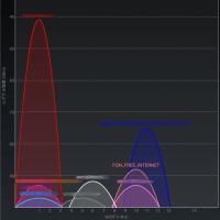 SurfaceRTのBluetooth接続の不安定について
