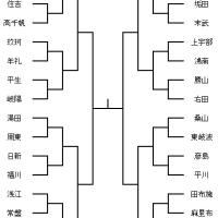 山口県選抜新人大会の組み合わせ