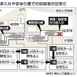 【図解・社会】津久井やまゆり園での容疑者の足取り(2016年7月)
