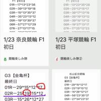 1/23 平塚競輪 F1 初日