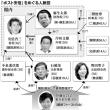狂ったのか安倍晋三は、ヤケのヤンパチ解散を目論む!!
