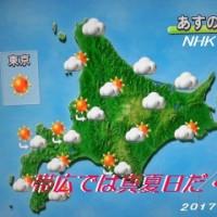 明日の天気・・・