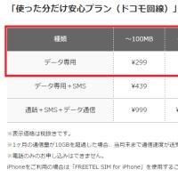iPhoneを、毎月299円だけで、遊んでいる? その確認方法も