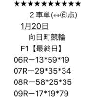 1/20 向日町競輪 F1 最終日