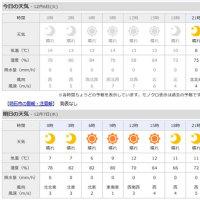 12月6日 アメダスと天気図。