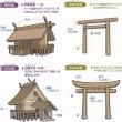 宗教史100(葬式仏教、神社の構造)