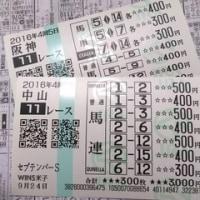 「阪神・中山」競馬のメインレース他検討(9月25日)