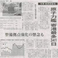#akahata 米軍横須賀基地 原子力艦寄港最多341日/昨年 原潜寄港も増 整備拠点強化の懸念も・・・今日の赤旗記事