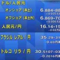 2017.3.24 Newsモーニングサテライト