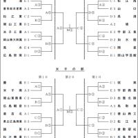〔組合せ〕第61回 中国高校選手権 ※山口市開催