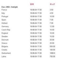 EURO2004 賭け。