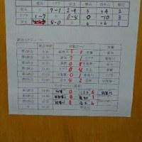 能登川カップ U-10