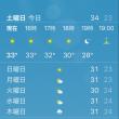 暑いのは苦手