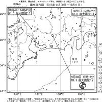 今週のまとめ - 『東海地域の週間地震活動概況(No.41)』など