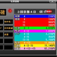 第155回天皇賞(春)他・検討