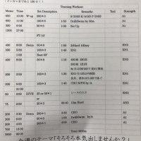 5月25日(木) 1部練