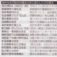 12/21学習会「弁護士に聞く・・・特定秘密保護法」inかすかべ生協診療所