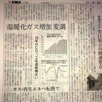温暖化ガス増加変調 日本経済新聞の記事より