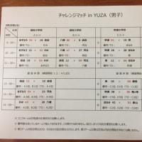 チャレンジカップ イン 遊佐 1日目