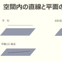 高校入試と「空間図形:直線や平面の位置関係」