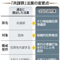 在韓米軍撤退と共謀罪新設法案 通常国会提出